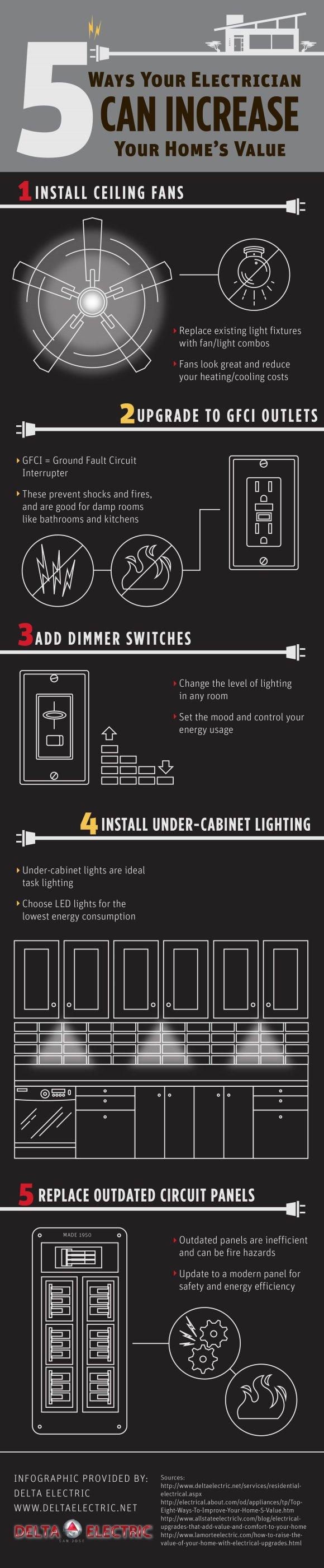 Data Electric Info graphics